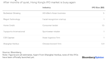 Hong Kong IPOs Rush to Beat the Clock