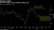 Confoundingly Low Pound Volatility Seen as an Opportunity for Allianz
