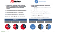GE Transportation and Wabtec: Their Businesses and Financials