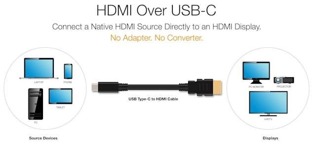 Get ready for simple USB-C to HDMI cables