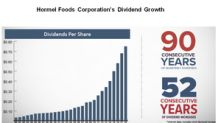 Hormel Foods' Capital Allocation Plans Are Impressive