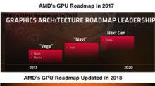 AMD Revises Original 2017 GPU Roadmap
