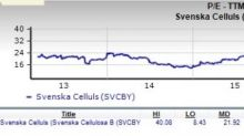 Here's Why Svenska Cellulosa Could be a Great Value Stock