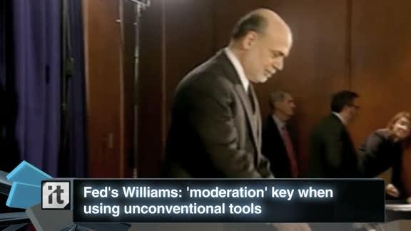 Federal Reserve Latest News: Fed's Williams: 'moderation' Key When Using Unconventional Tools