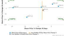 American Railcar Industries, Inc. breached its 50 day moving average in a Bearish Manner : ARII-US : August 3, 2017