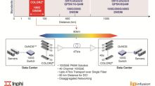 IP Infusion Qualifies Inphi COLORZ® in its Latest Release of the OcNOS Network Operating System