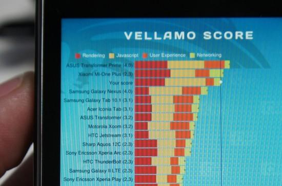 Orange's Santa Clara Medfield phone gets benchmarked, well, the browser does