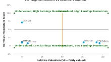 Sinclair Pharma Plc breached its 50 day moving average in a Bearish Manner : SPH-GB : May 29, 2017