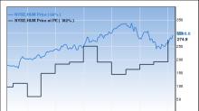 Chris Davis Buys 3 Stocks in 2nd Quarter