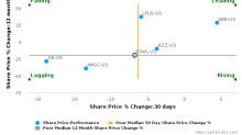 Powell Industries, Inc. breached its 50 day moving average in a Bearish Manner : POWL-US : November 8, 2017