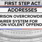Bipartisan criminal justice reform one step closer to becoming law