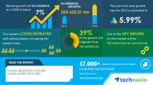 COVID-19 Impact & Recovery Analysis- Residential Toaster Ovens Market (2019-2023)   Technological Advances to Boost Growth   Technavio