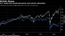 Unloved U.K. Equities See Schroders Fund Join List of IPO Misses