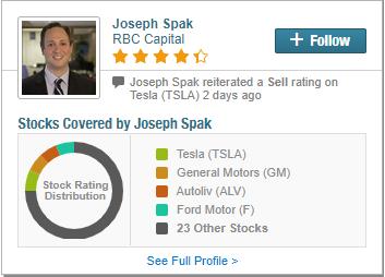 Tesla's (TSLA) Gigafactory Is Impressive, But Its Stock Isn't, Says RBC Capital