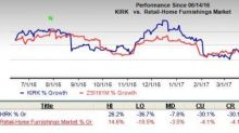 Here's Why Kirkland's (KIRK) Is a Risky Investment