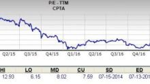 Should Value Investors Pick Capitala Finance (CPTA) Stock Now?