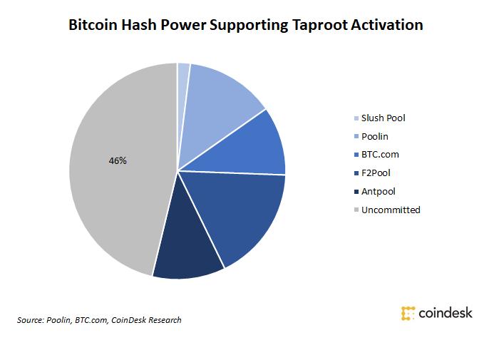 Birimian mining bitcoins vegas sports betting nfl
