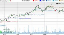 Will it be a Slick Ride for Carter's (CRI) in Q2 Earnings?