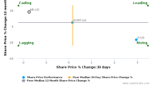 Apollo Commercial Real Estate Finance, Inc. breached its 50 day moving average in a Bearish Manner : ARI-US : June 29, 2017