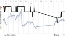 See what the IHS Markit Score report has to say about Signet Jewelers Ltd.