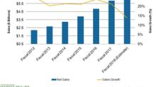 Will Ulta Beauty's Strategic Initiatives Boost Sales Growth?