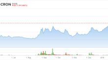 Bank of America Flips Over Cronos (CRON) Stock