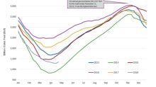 Why Natural Gas Inventories Pressured Natural Gas Prices