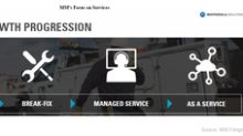 Motorola Solutions' Managed and Support Services Business