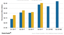 Boston Scientific's 1Q18 Revenues: What to Expect
