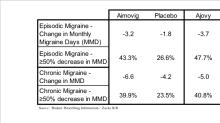 TNXP: Positive Efficacy Data for COVID-19 Vaccine in Non-Human Primates…