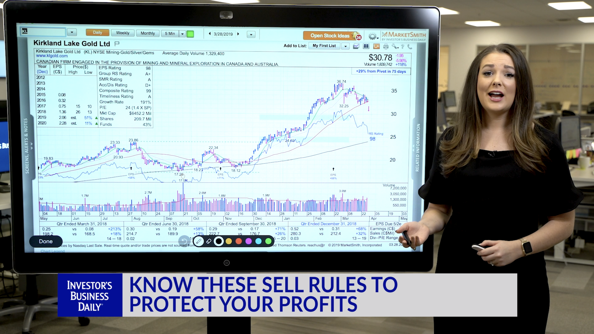 Technical Analysis: Know These Sell Rules To Protect Your Profits