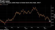 Acciones de EE.UU. caen a mínimo en tres meses, bonos repuntan