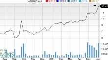 Caesars Entertainment (CZR) Catches Eye: Stock Jumps 7.8%