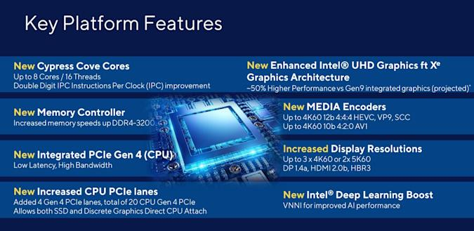 Intel has revealed more information about its 11th-generation Rocket Lake desktop CPUs, including a top-end Core i9 processor.