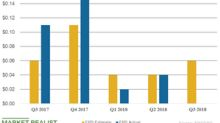 Nokia in Q3 2018: Why Analysts Are Estimating Lower