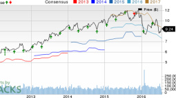 Huntington (HBAN) Reports In-Line Q2 Earnings, Costs Rise