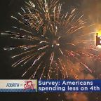 Americans Spending Less, Feeling Less Patriotic This July 4th
