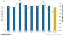 Sanofi Stock Performance in 1Q18