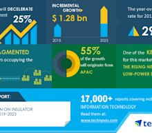 COVID-19 Impact and Recovery Analysis|Global Silicon on Insulator (SOI) Market 2019-2023 |Rising Need for Low-Power Solutions to Boost Growth | Technavio