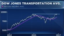 Transport stocks fall off the rails – and that could be a warning for all investors