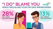 """""""I Do"""" Blame You: People Twice as Likely to Say They Save, Partner Spends"""