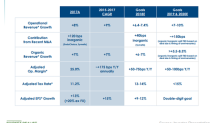 Boston Scientific Expects 6.4%–7.4% Sales Growth in Fiscal 2018