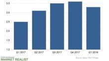 Baidu's Strategic Partner FII Debuted Successfully