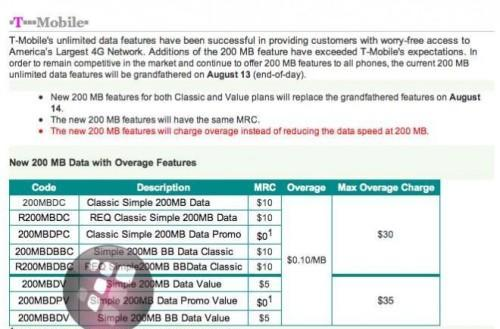 T-Mobile to begin charging overage on its 200MB plans on August 14th?