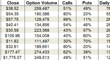 Monday's Vital Data: United States Steel, Facebook and Amazon