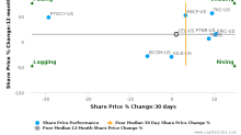 Cellcom Israel Ltd. breached its 50 day moving average in a Bearish Manner : CEL-US : December 15, 2017