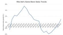 What Drove Down Rite Aid's Second-Quarter Top Line?