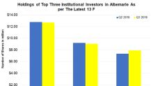 Albemarle: What Institutional Activities Suggest