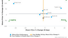 B Communications Ltd. breached its 50 day moving average in a Bullish Manner : BCOM-US : May 9, 2017