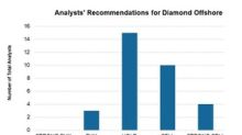 Week 6: Analysts' Views on Diamond Offshore